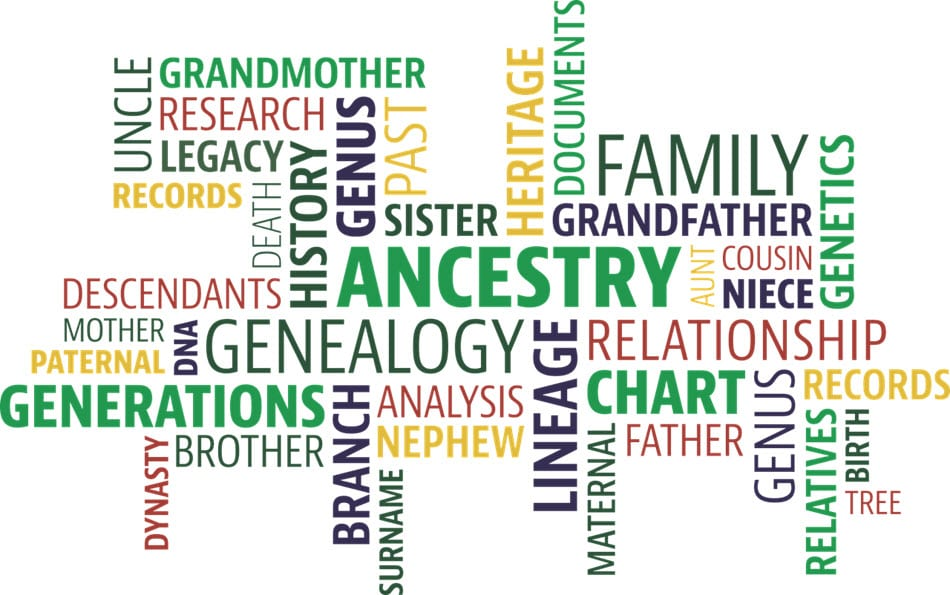 An Ancestry Review